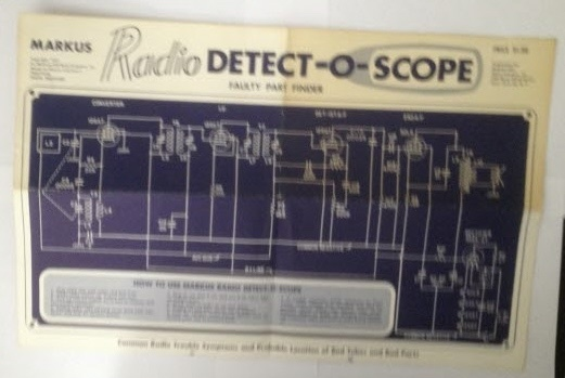 Image for Markus Raido Detect-O-Scope Faulty Part Finder